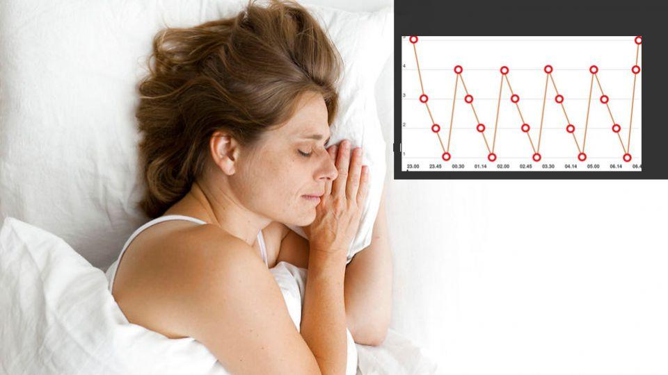 sådan falder du hurtigt i søvn