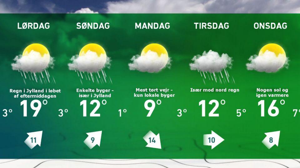 vejret onsdag