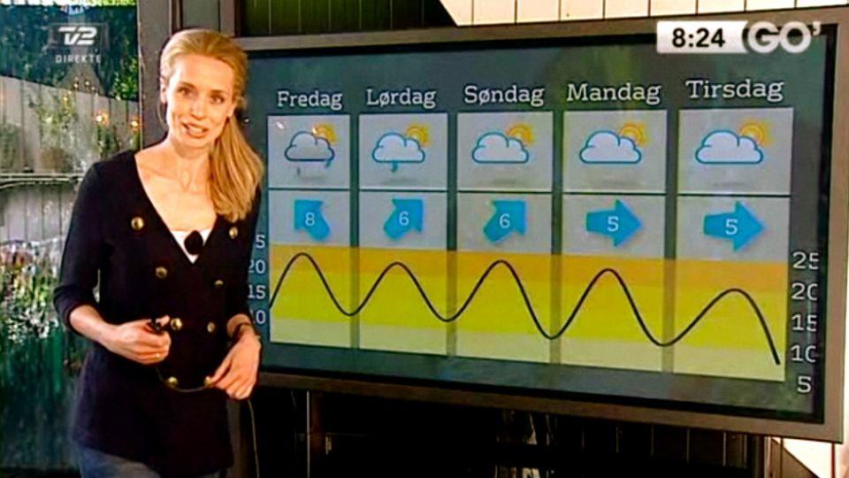 gratis analsex majbrit søgaard tv2