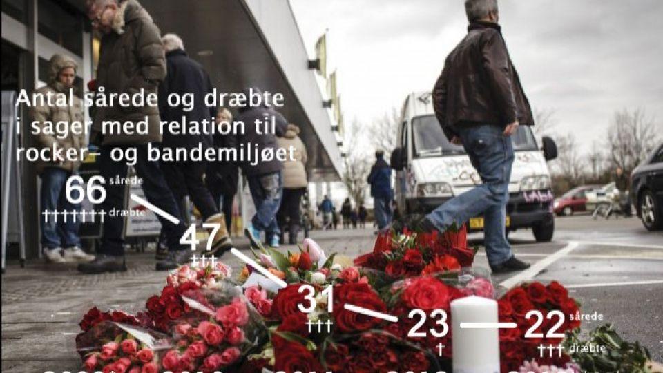 Bandekrig Ekstremt Blodig Start På 2013 Tv 2